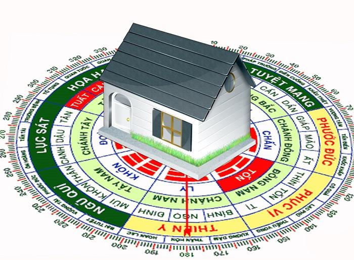 Tuổi quý hợi xây nhà hướng nào?