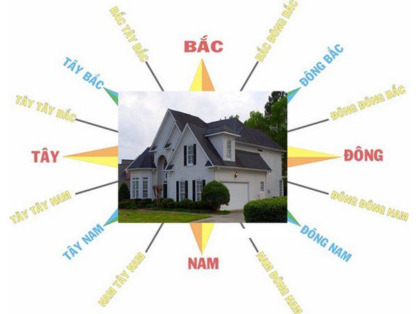 cách xác định hướng nhà cho tuổi Tân Hợi